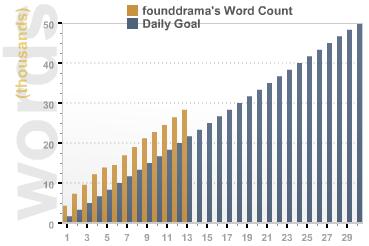 28,285 words